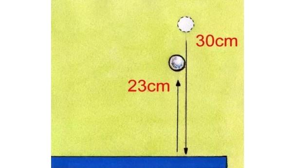 乒乓装备:怎样判断一张乒乓球台是否好打?